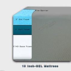 DynastyMattress 10-inch CoolBreeze Gel Memory Foam Mattress-Full Size  http://www.furnituressale.com/dynastymattress-10-inch-coolbreeze-gel-memory-foam-mattress-full-size/