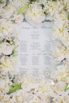Klasszikus angolszász esküvő -