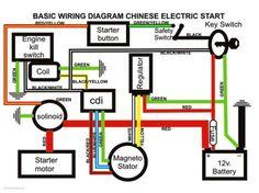 9 Best atv110 wiring images | motorcycle wiring, 90cc atv, electrical  wiring diagramPinterest