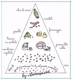 #inthemoodforsalad La piramide dell'insalata di riso Playing Cards, Playing Card