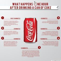 The brains behind website The Renegade Pharmacist has revealed exactly what a refreshing can of Coke does to your system within the first hour of drinking it. And it's not pretty.