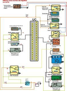 Resultado de imagem para esquema eletrico do gol g4