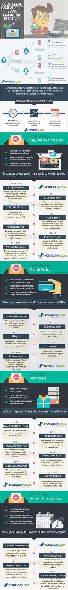 Cómo crear Campañas de Email Marketing efectivas #infografia