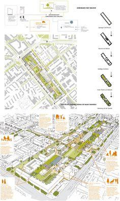 Architektur www.urbane-strate www.urbane-strate The post www.urbane-strate appeared first on Architektur. Urban Design Concept, Urban Design Diagram, Urban Design Plan, Landscape And Urbanism, Landscape Design, Cultural Architecture, Architecture Design, Urbane Analyse, Parque Linear