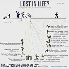 How to get lost in life... successfully