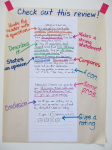 Creative use of charts to help students become experts at writing reviews.