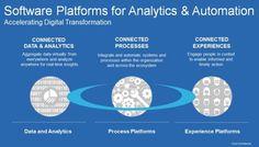 #CX #Digitaltransformation #IoT