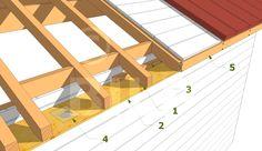 Fermeture de l'avant-toit