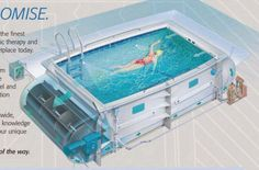 swimex resistance training pool