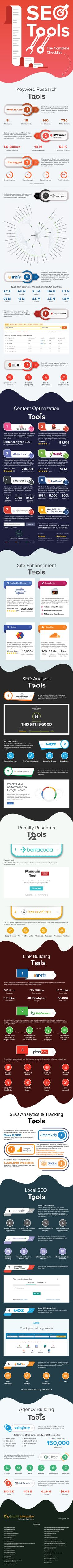 Choosing the Right SEO Tools for Your Business | Grazitti Interactive Best Seo Tools, Keyword Ranking, Seo Basics, Seo News, Seo Specialist, Seo Strategy, Business Website, Blogging For Beginners, Online Marketing