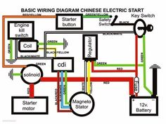 Loncin Wiring Diagram 110 Atv Awesome Pit Bike Ideas Best At For - kuwaitigenius. Pit Bike, Scooter 125, 150cc Scooter, Vespa 200, Trailer Wiring Diagram, Electrical Circuit Diagram, Honda Motorcycles, Custom Motorcycles, Chinese Motorcycles