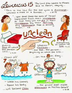Doodle Through The Bible: Leviticus 15  Illustrated Faith Journal entry for Good Morning Girls (GMG) Bible Study