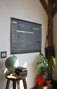 French Periodic Table (black), made to order to look like the old, real thing. Charming!