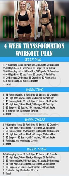 It doesn't matter if you are a beginner, or you're just coming back to the gym after a longer break. This workout plan will significantly improve your fitness and figure in just four weeks.
