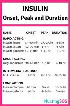 nursing students Insulin: Onset, Peak and Duration Printable Cheat Sheet Med Surg Nursing, Cardiac Nursing, Pharmacology Nursing, Nursing Degree, Nicu Nursing, Nursing Assessment, Pharmacy School, Medical School, Medical Humor
