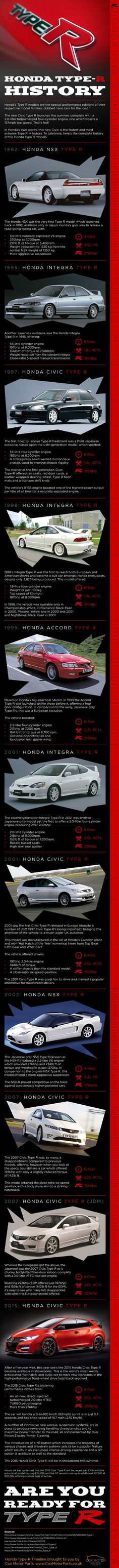 awesome History Of The Honda Type R Honda 2017 Check more at http://carsboard.pro/2017/2016/12/05/history-of-the-honda-type-r-honda-2017/