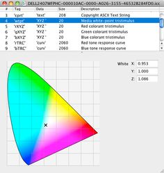 It's not just graphic professionals that need accurate color on their monitors. Calibrating your monitor is a fairly easy process, so take the time and get your colors looking right.