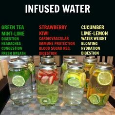 Add to your water