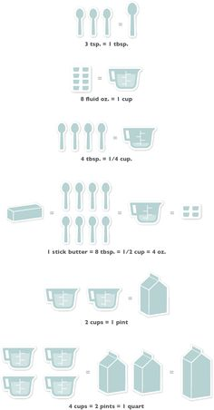 Cute little measurements chart