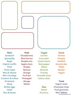 Printable PlanetBox Rover bento lunch planning sheet - Bento lunch made easy! @Planet