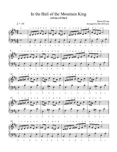 In the Hall of the Mountain King by Edward Grieg Piano Sheet Music | Advanced Level