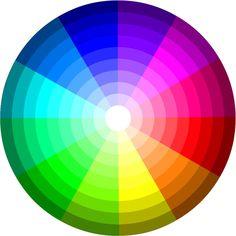 RGB Colour Wheel