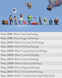 Pixar Movie Ideas Through Time  Toy Story Bugs Life Monsters Inc Finding Nemo The Incredibles Cars Ratatouille Wall-E UP Brave Inside Out