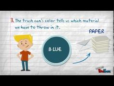 Module 3: Videostorytelling Activity 3.2: Video Editing Scenes My video: 5 facts about Recycling with PowToon