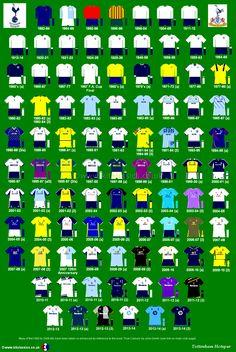 Tottenham Hotspur shirts