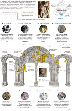 Restauración del Pórtico de la Gloria | Cultura | EL PAÍS