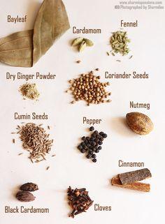 Punjabi Garam Masala Recipe, Garam Masala Powder Recipe, Spice Chart, Spice Mixes, Spice Blends, Food Vocabulary, Masala Spice, Masterchef, Snack Recipes