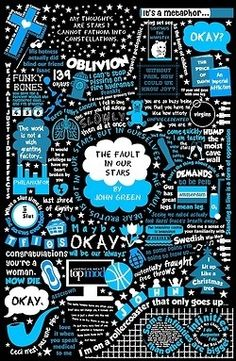 design john green the fault in our stars vlogbrothers DFTBA nerdfighters Nerdfighter tfios looking for alaska an abundance of katherines paper towns will grayson will grayson postravaganza DFTBArecords John Green Quotes, John Green Books, Augustus Waters, The Fault In Our Stars, Star Quotes, Book Quotes, Movie Quotes, Author Quotes, Book Memes