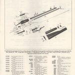 Winchester démontage et remontage du canon - Winchester 1894, Canon, Cannon