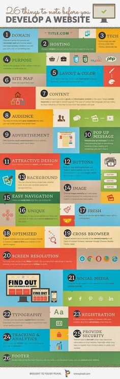 Gmail - [SEO+ - Search Engine Optimization / Website Design] 26 Things You Need To Consider Before Developing...