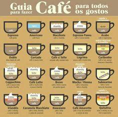Café, café, café!