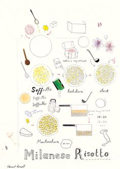 Milanese Risotto by Harriet Russell