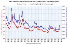 BABY BOOMER UNEMPLOYMENT TIPS http://www.survive55.com/1/post/2014/06/unemployment-tips.html #Baby Boomers  #Unemployment