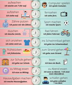 Study German, Learn German, German Language Learning, Learn A New Language, Freising Germany, Germany Language, German Grammar, School Study Tips, Beautiful Words