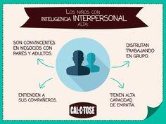 Estas son las características de un niño con Inteligencia Interpersonal Alta.