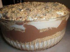 Mousse de Chocolate com Leite Condensado