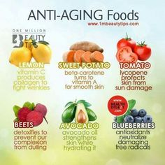 Anti-aging foods #AntiAgingFoods