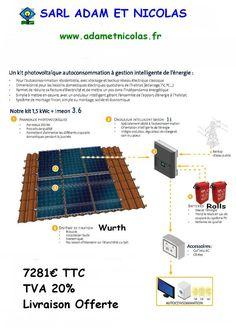 kit solaire auto consommation vente en ligne. Black Bedroom Furniture Sets. Home Design Ideas