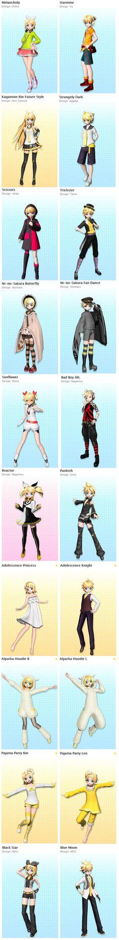 Rin and Len-Module Pairings