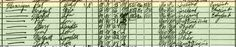 1920 U.S. Census, courtesy of Ancestry.com. Click image for a larger ... - Some people only want their extended family to see their #genealogy efforts, the dedicated #genealogy site we provide can do this easily