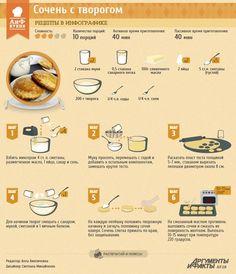 Рецепты в инфографике: сочень с творогом | Рецепты в инфографике | Кухня | АиФ Украина: