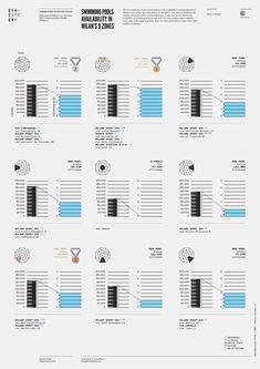Borrow process maps in a swimlane diagram format to figure - Swimming pool industry statistics ...