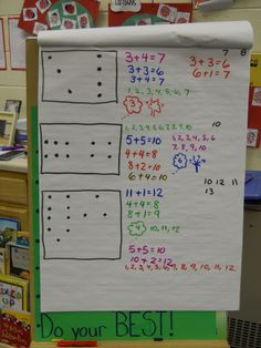 First Grade Magic: Number Talks - possible anchor chart for a first grade classroom implementing Number Talks :)