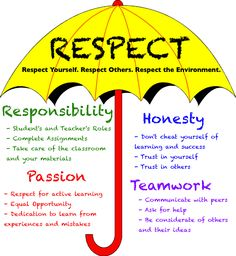 Teaching Responsibility to Elementary Students! This one has some ...