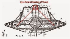 Nikola Tesla UFO Patent Confiscated by NSA, Most UFOs Tesla Powered » The Event Chronicle