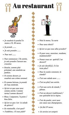 Learning French or any other foreign language require methodology, perseverance and love. In this article, you are going to discover a unique learn French method. Travel To Paris Flight and learn. Basic French Words, French Phrases, French Quotes, How To Speak French, Learn French, French Verbs, Learn English, French Grammar, English Grammar